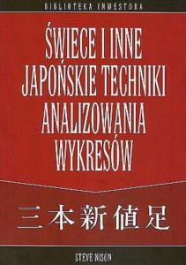 candele Steve Nison e altre tecniche di analisi della carta giapponese