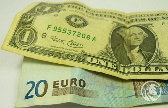 Jaka para walutowa jest najlepsza