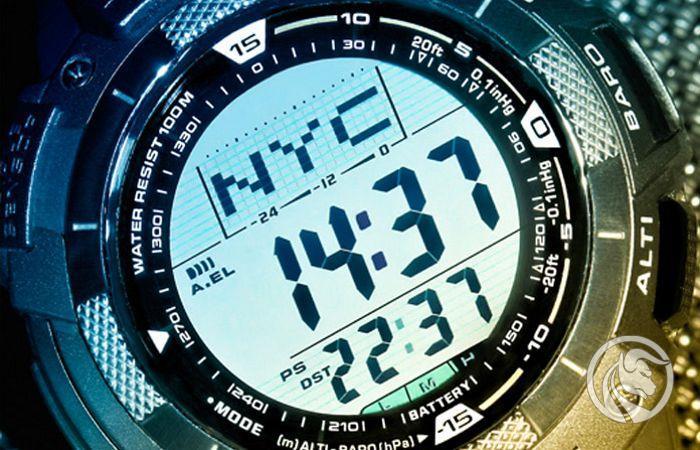 Timeframe forex-interwał czasowy