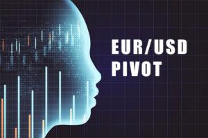 EURUSD punkty pivot