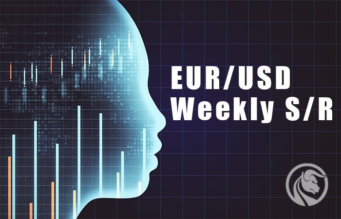 system forex eurusd weekly s r