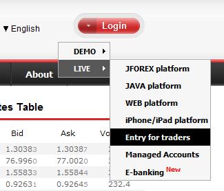 Visual jforex описания блоков 710 грн в рублях