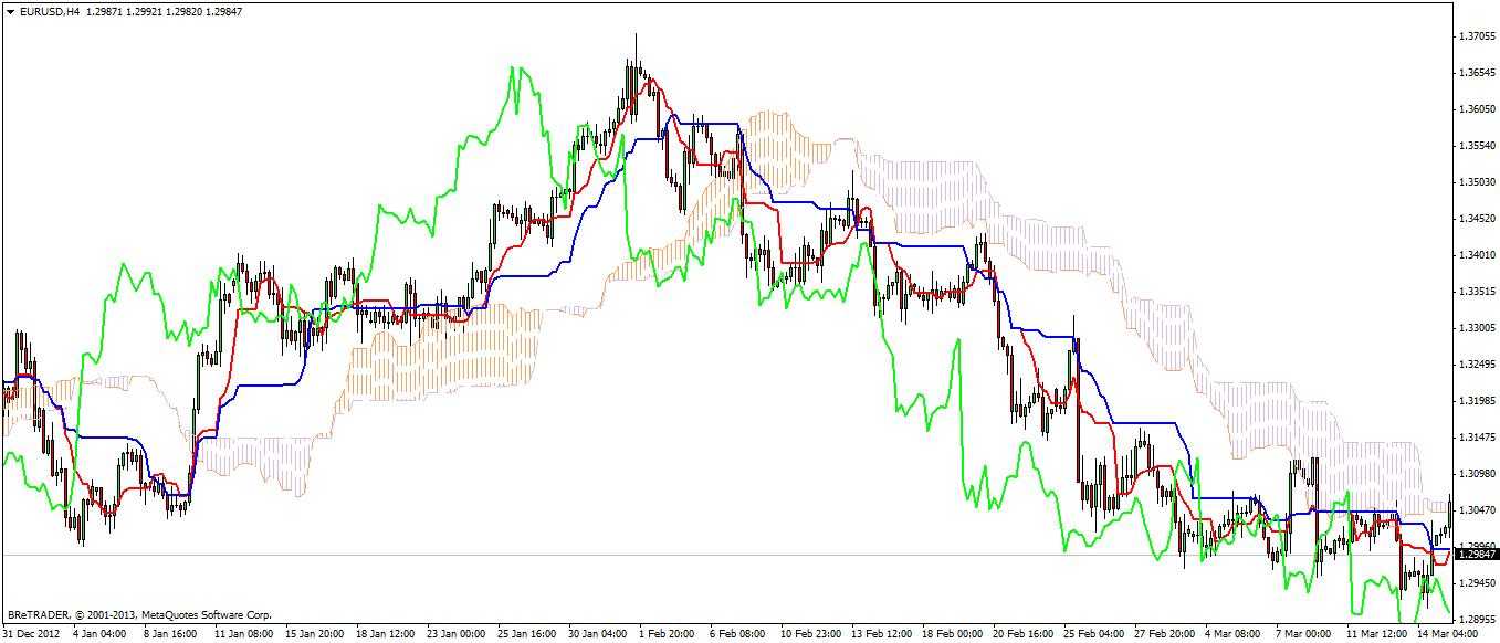 Konkurs mforex trader ecn