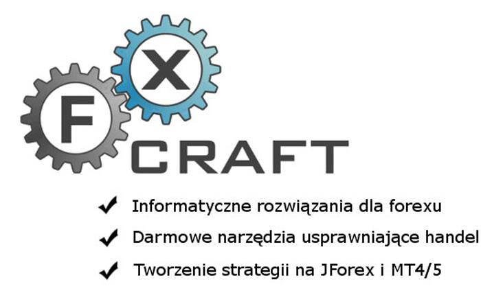 Forex wspolpraca