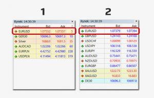 Różnica kwotowań EUR/USD u dwóch brokerów