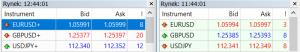 Różne wartości spreadów u brokerów STP/ECN w tym samym czasie
