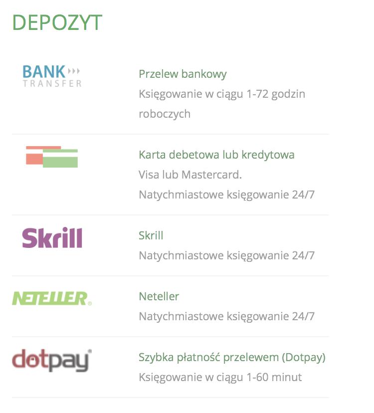 Vip-forexclub.portfollio.info форекс ппз зона