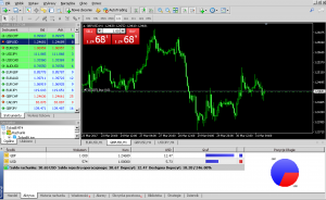 metatrader 4 de tickmill