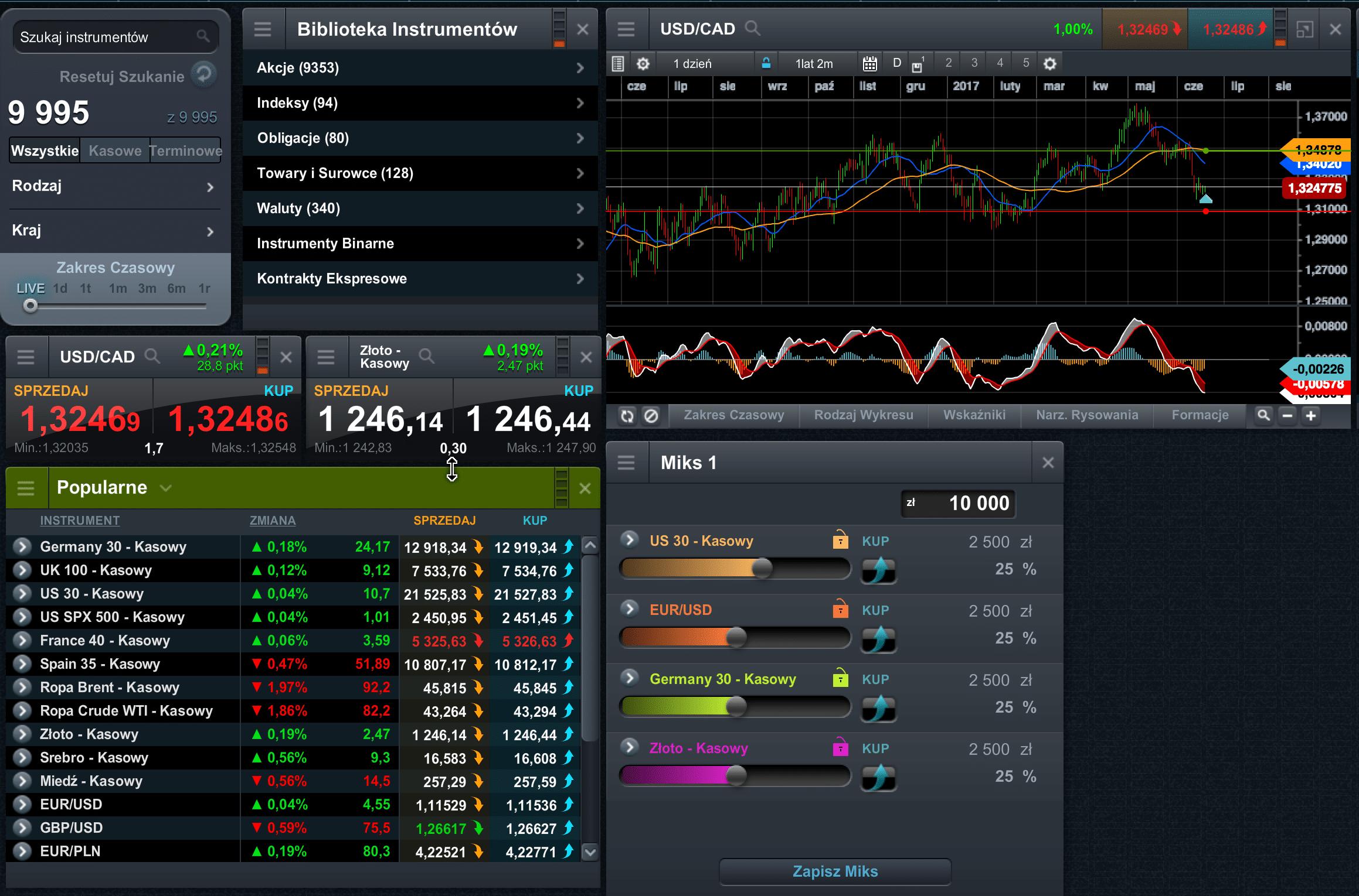Forex trading platform ranking