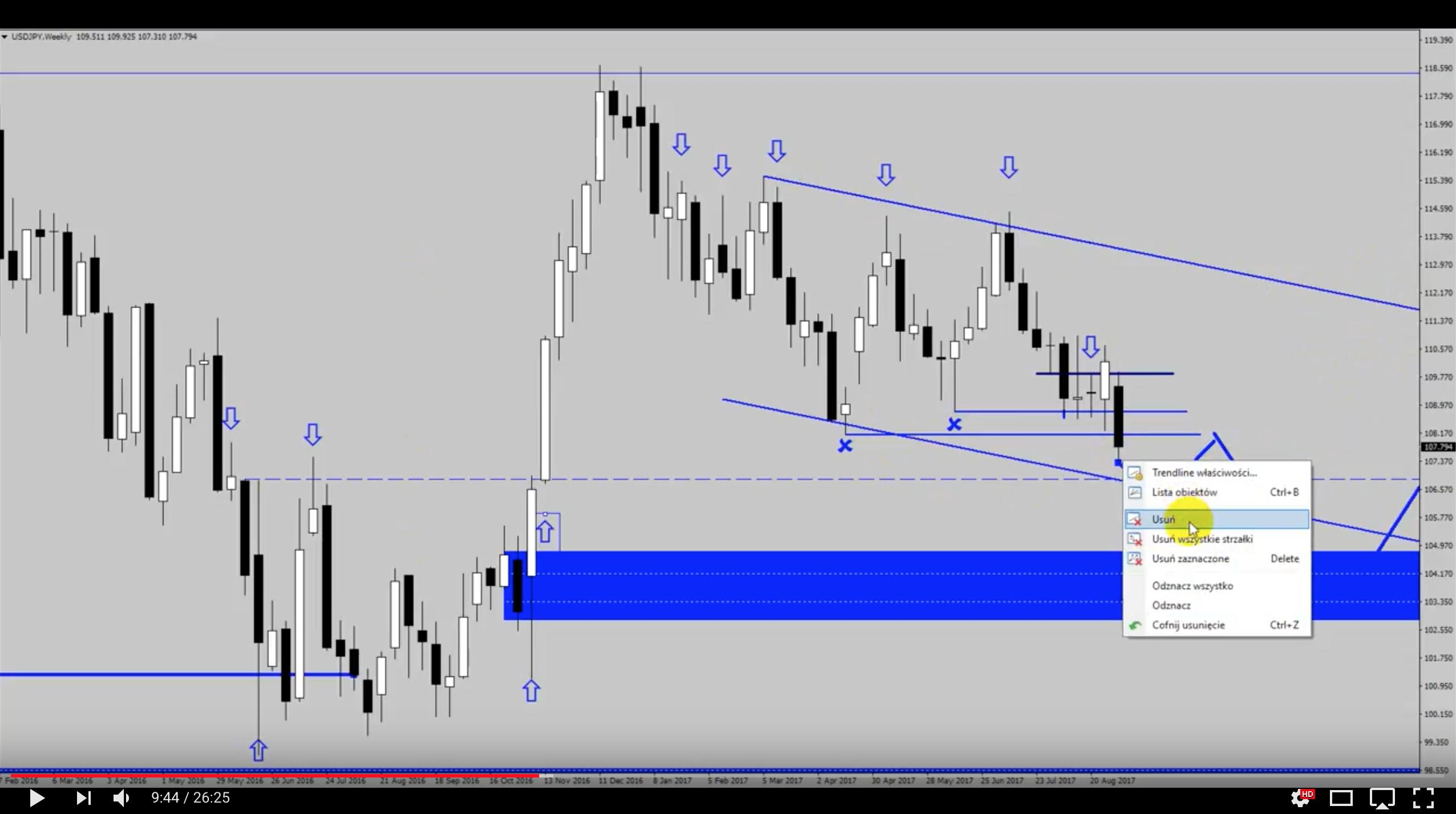 Analiza przed otwarciem rynków – EUR/USD, USD/JPY – 10 września [VIDEO]