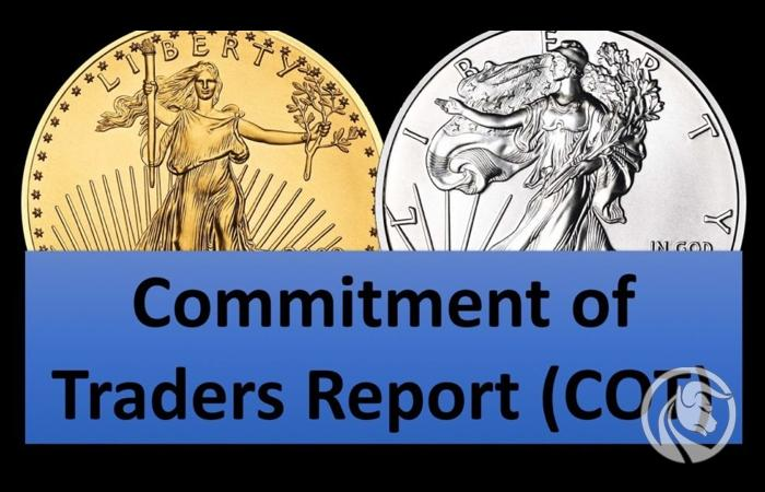 COT, Commitments of Traders Report