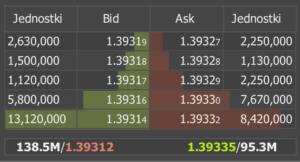 market depth jforex