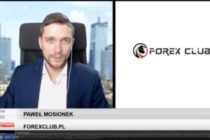 forex rynki na zywo
