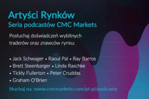 artyści rynków cmc markets