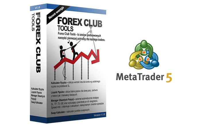 Forex Club CIF MT4 Download (blogger.com)