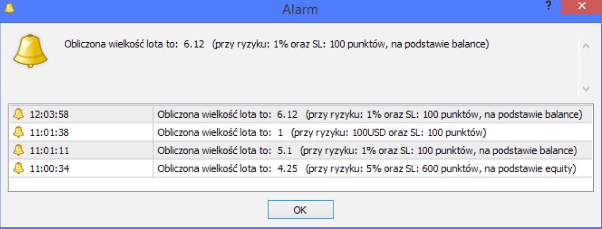 kalkulator ryzyka forex