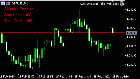 Sl forex club
