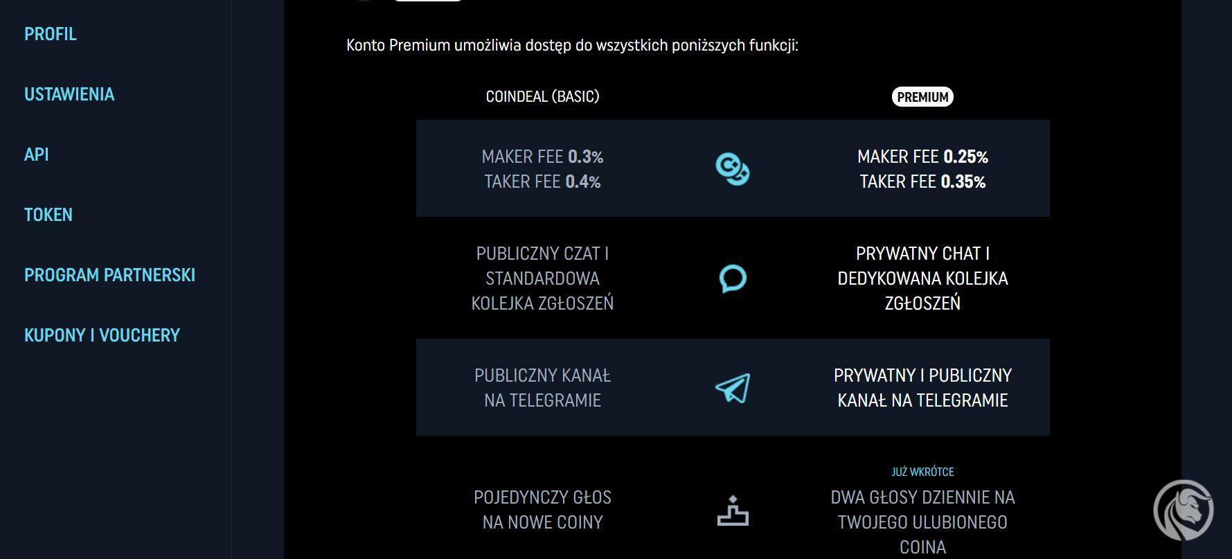 BTCnizsza_prowizjaPREmiun