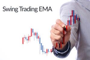 Swing Trading EMA