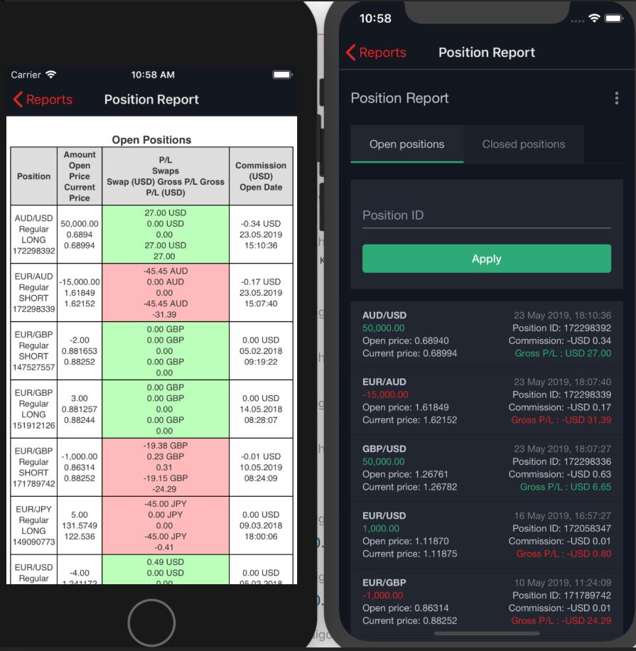 jforex dukascopy mobile 2