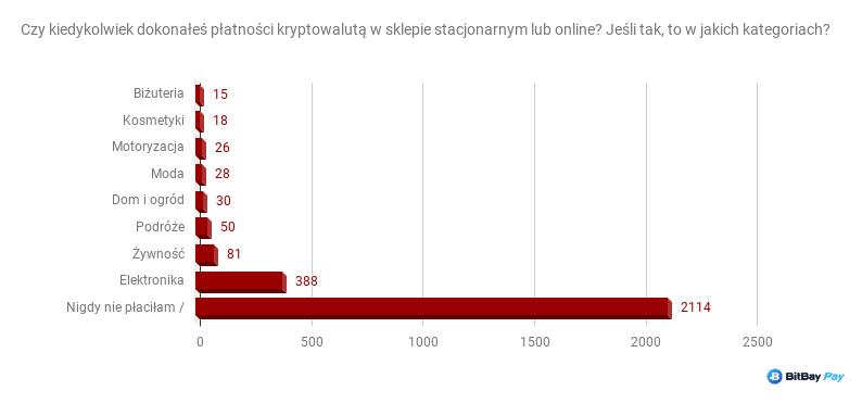 statistiche Crypto 6