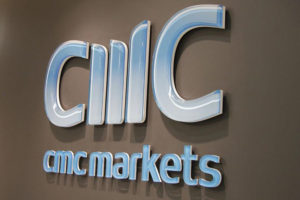 cmc markets wyniki