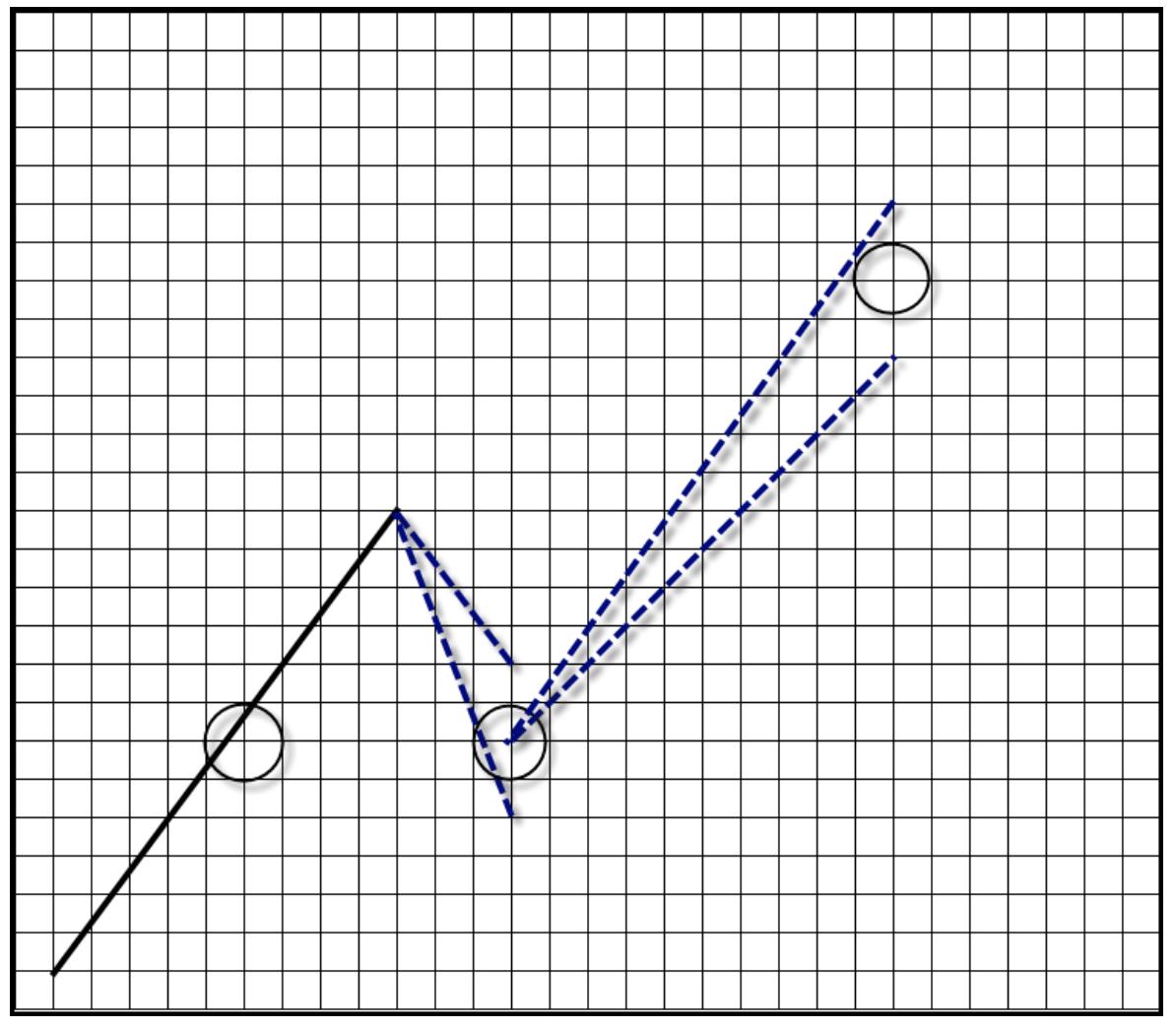 wykres 11 teoria fal goodmana