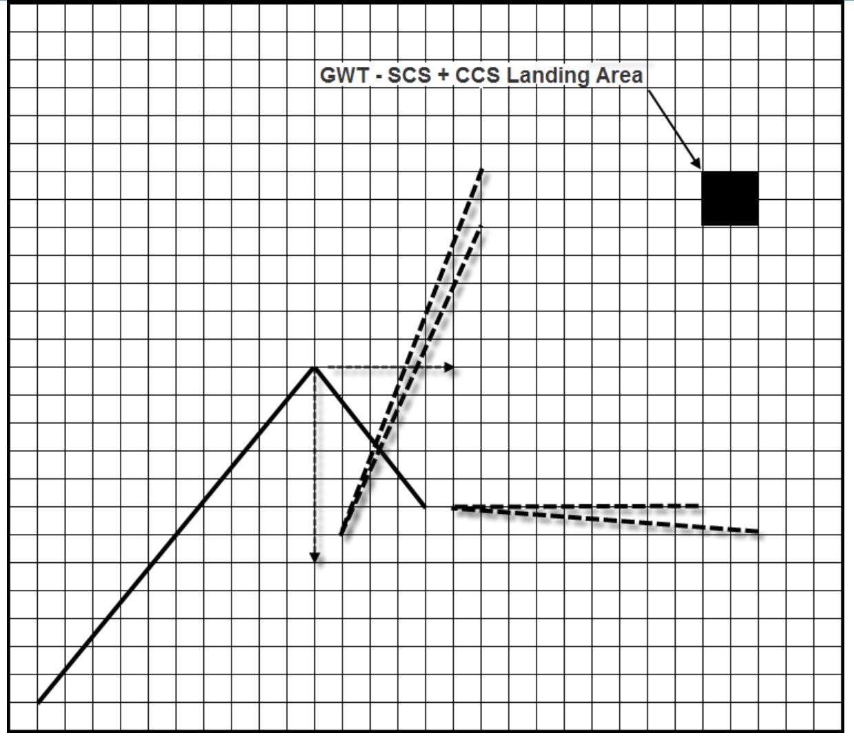 wykres 13 teoria fal goodmana