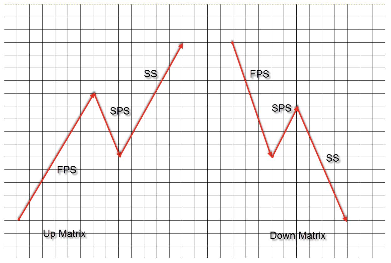 wykres 5 jim poniat