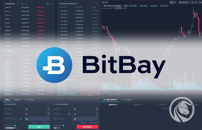 bitbay platforma