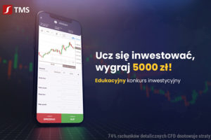 konkurs forex tms brokers 5