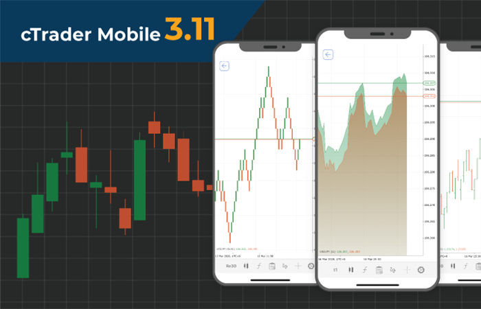 range bars ctrader mobile