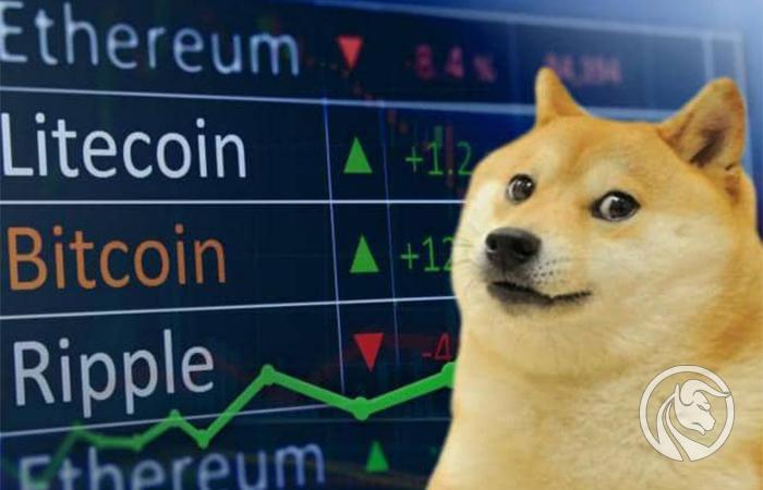 Dogecoin (DOGE): criptomoneda, que se suponía que era una broma, por un ...