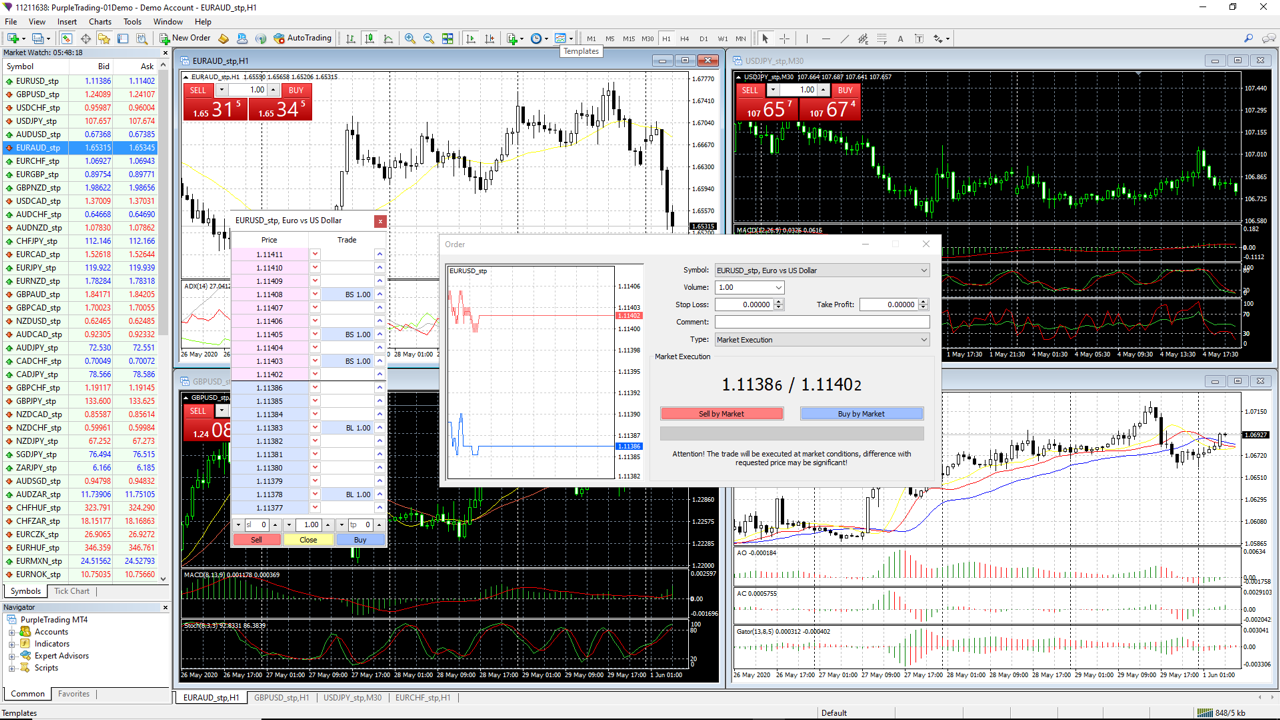 metatrader 4 purple trading