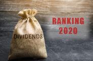 spółki dywidendowe 2020