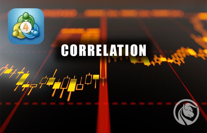 korelacja nakładanie wykresów mt4