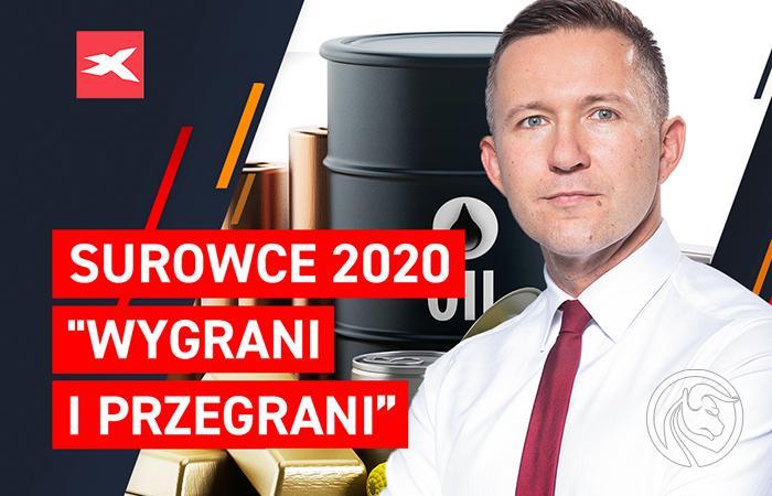 Surowce 2020