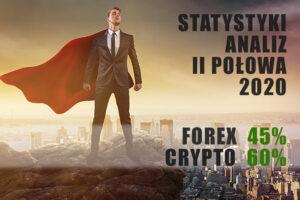 analizy forex club 2020