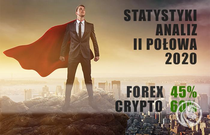 análise de clube forex 2020