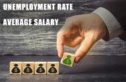 taxa de desemprego salário médio