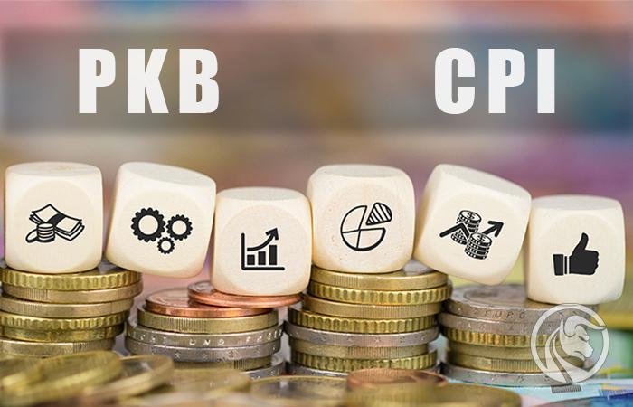 wskaźniki makroekonomiczne - pkb inflacja cpi