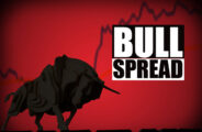 bull spread strategia opcyjna