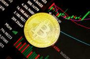 farmy bitcoina chiny
