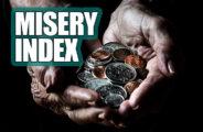 indeks nędzy misery index