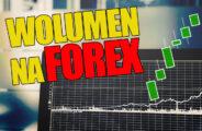 wolumen forex